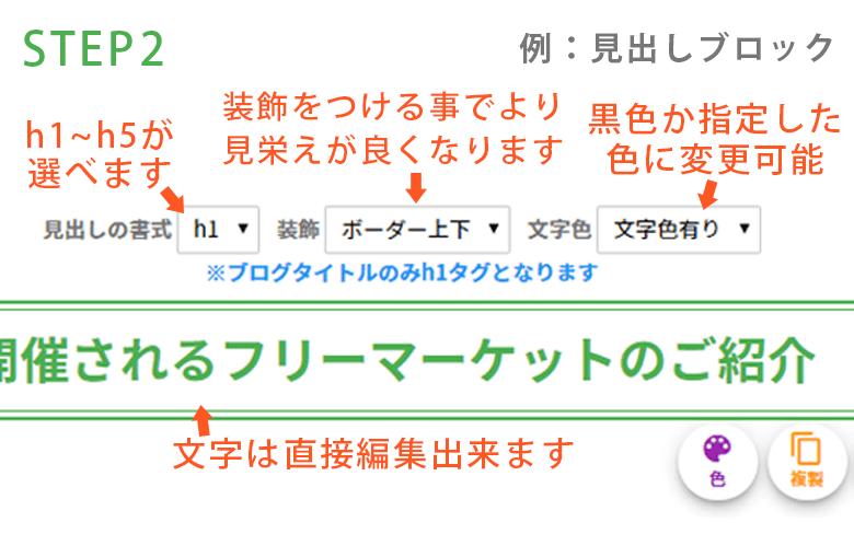 ブログのブロックの入力・編集のイメージ図