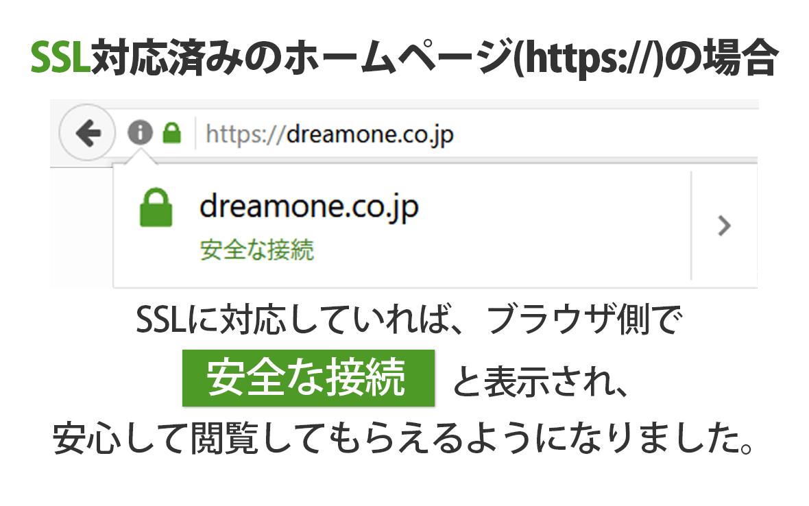 HTTPS対応しているホームページのイメージ図