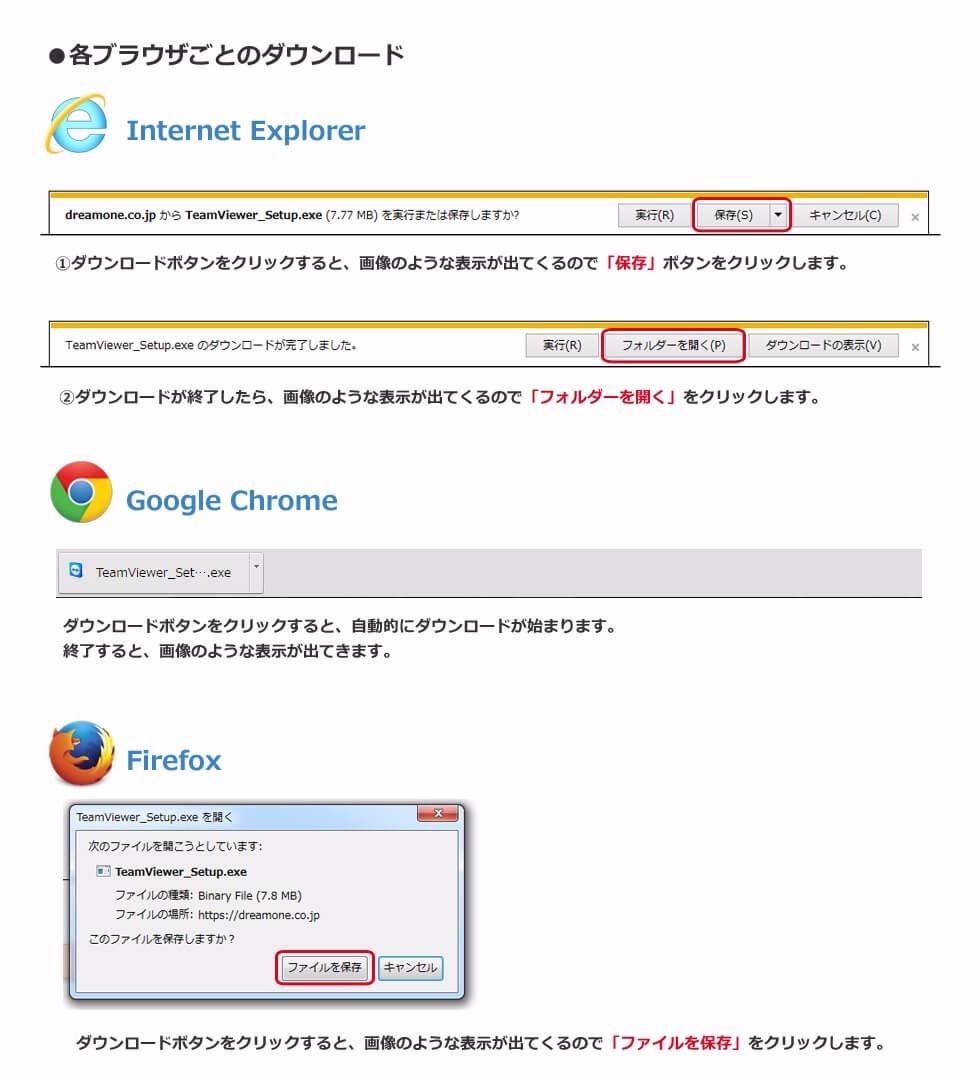 各ブラウザ事のTeamViewerダウンロード手順イメージ画像